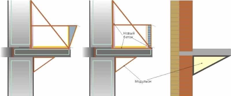 Крепление балкона к стене
